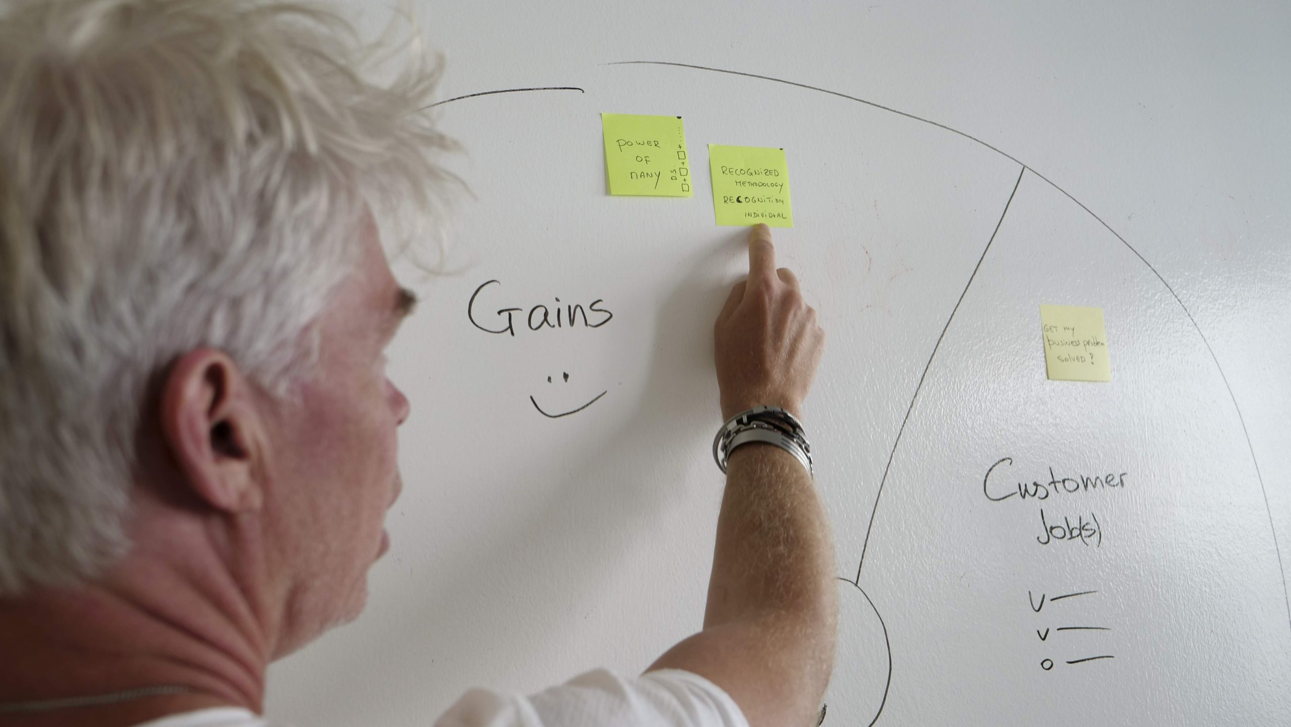 Value Proposition canvas User profile