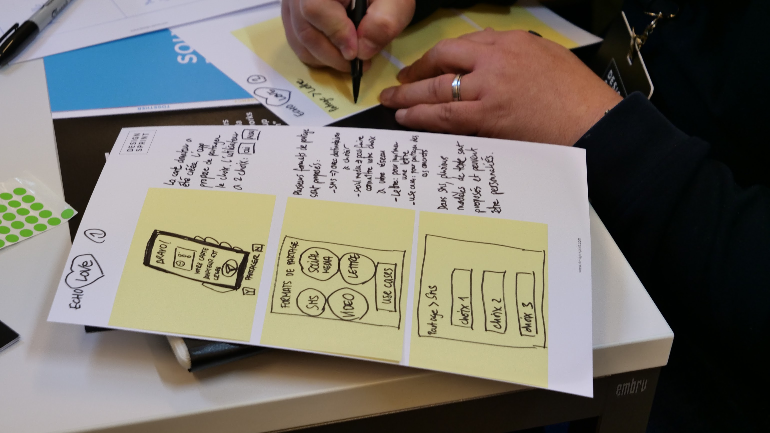 Design Sprint Masterclass Sketch