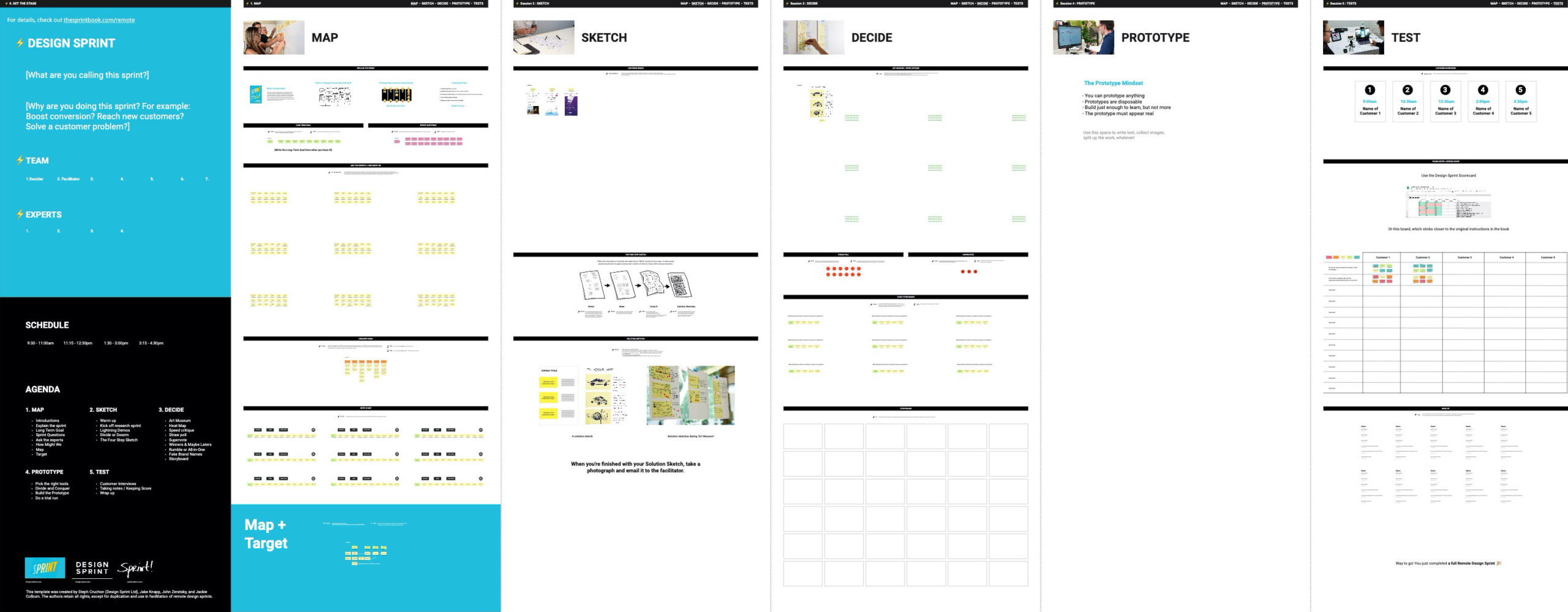 The official Design Sprint template